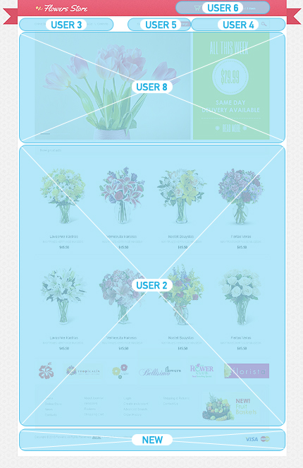 Flowers website inspirations at your coffee break? Browse for more VirtueMart #templates! // Regular price: $139 // Sources available: .HTML,  .PSD, .PHP, .XML, .CSS, .JS #Flowers #VirtueMart