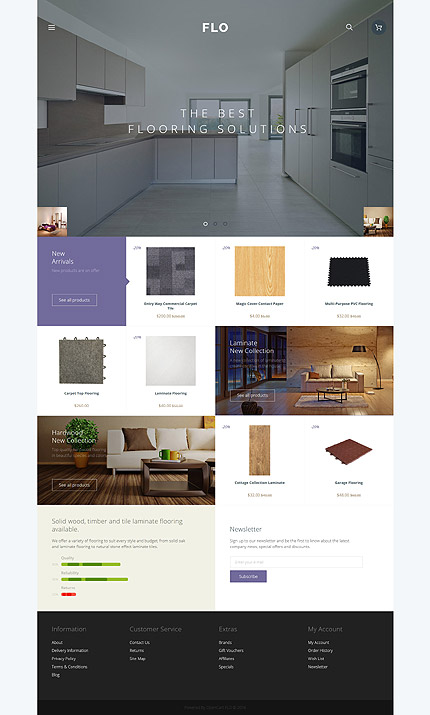 Interior furniture type opencart templates template for Opencart template editor