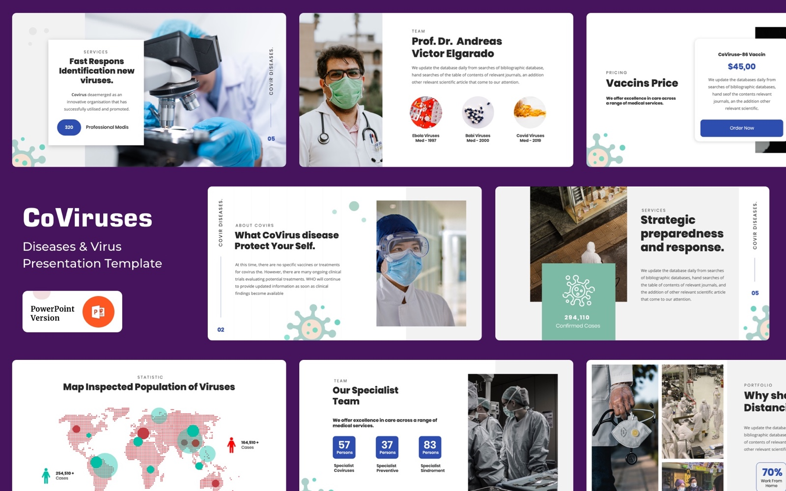 Covirusa - Disease and Viruses PowerPoint Template