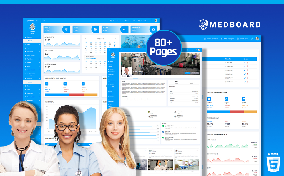 Medical HTML5 | Medboard Admin Template