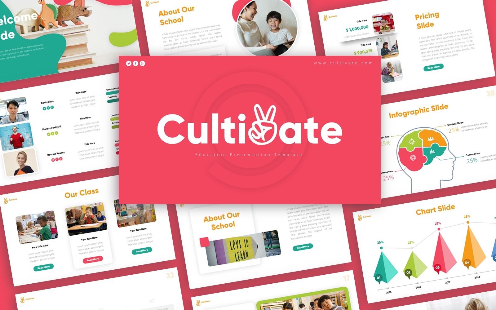 Cultivate Education Presentation PowerPoint Template