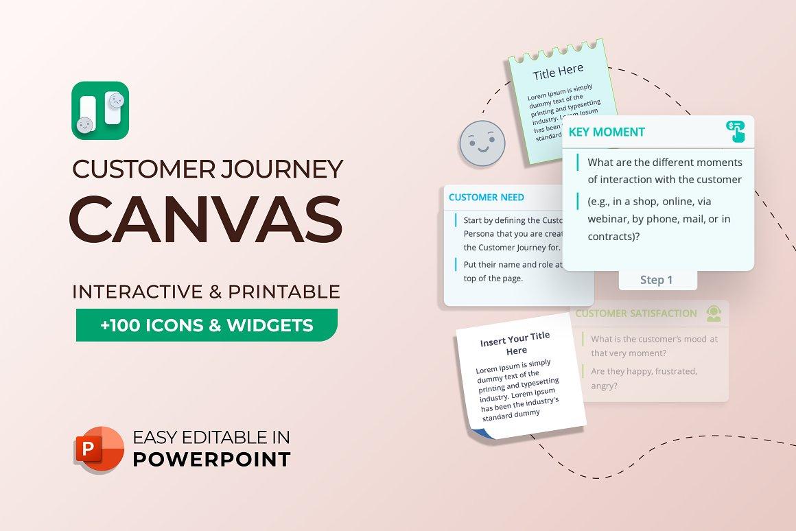 Customer Journey Canvas  Presentation PowerPoint Template