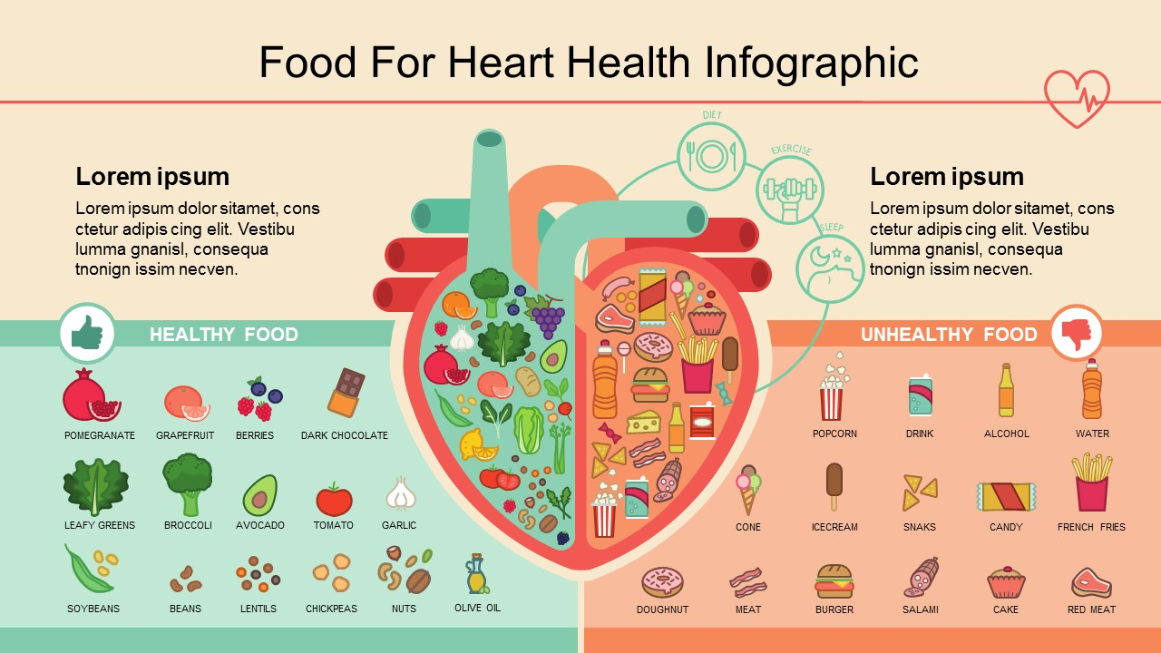 Healthy and Unhealthy Food For Info-graphic PowerPoint Template