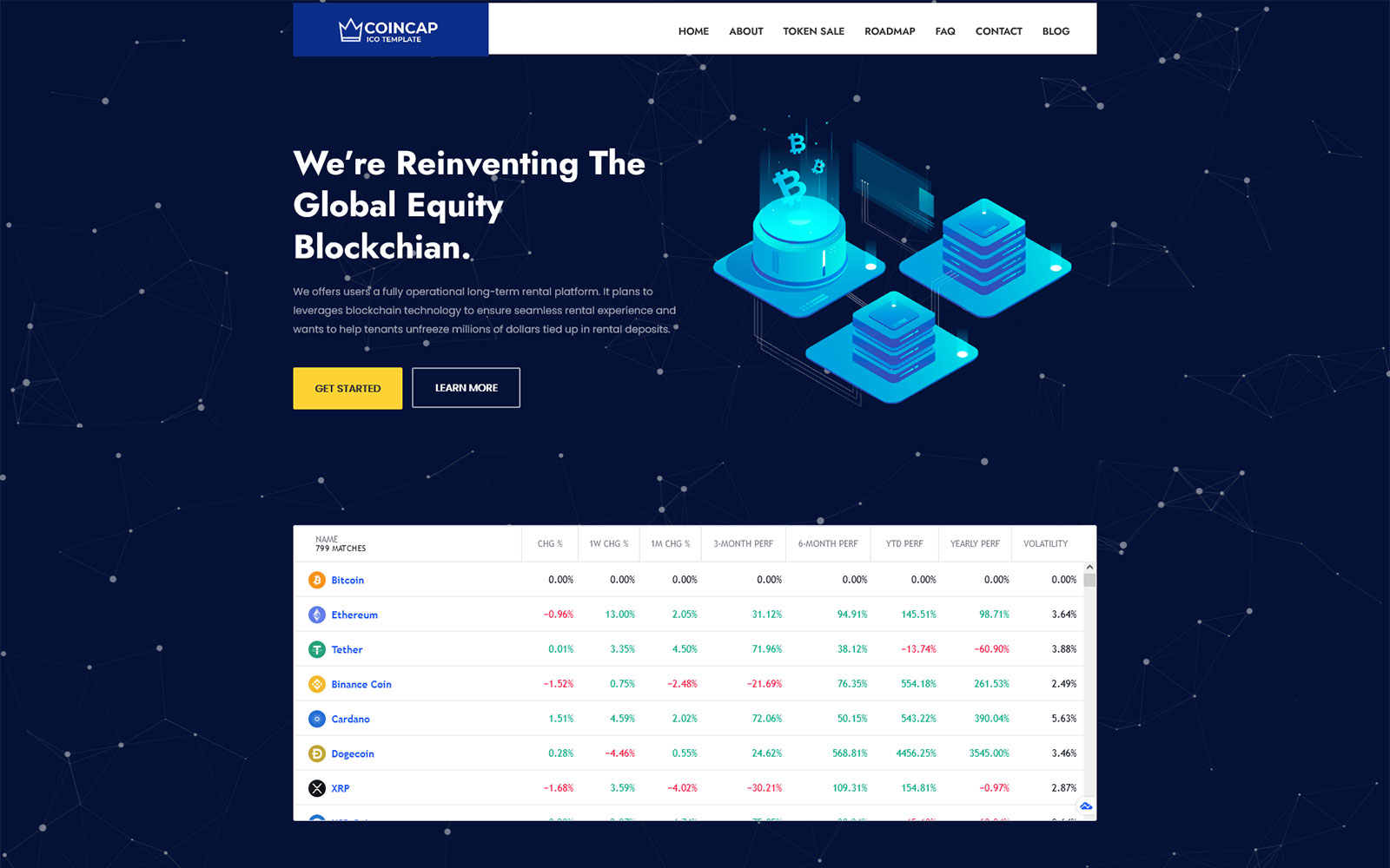 Coincap – Cryptocurrency ICO Landing Page WordPress Theme
