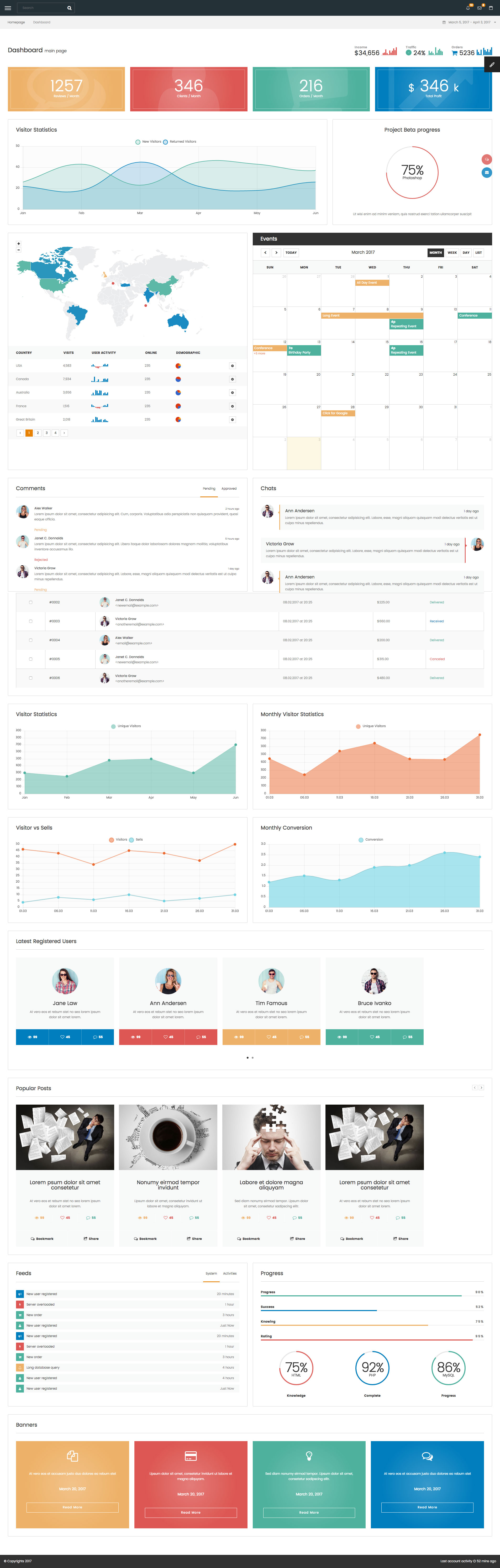 AdminX - Responsive Twitter Bootstrap Admin Template