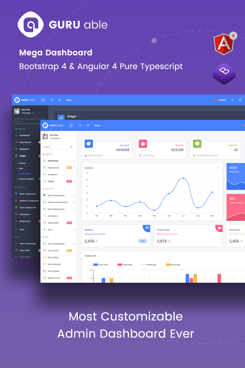 Guru Able Bootstrap 4 + Angular 4 Pure Typescript Version Admin Template