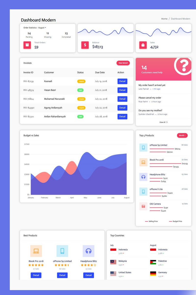 Stable using bootstrap 4 Admin Template