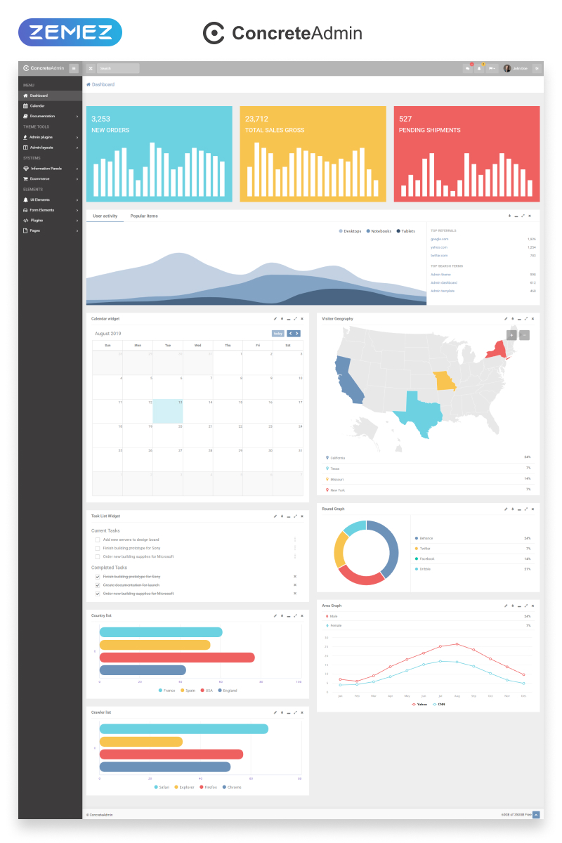 ConcreteAdmin - Clean Dashboard Admin Template