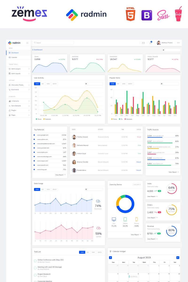 Radmin - Multifunctional Clean Dashboard Admin Template